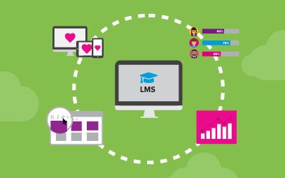 LMS Content Marketing Strategy